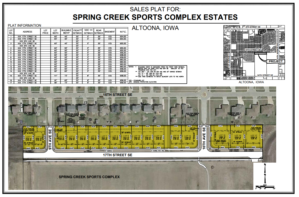 Spring Creek Sports Complex Single Family Home Development in Altoona, Iowa
